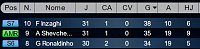 Scorers - How are your attackers?-lol.png