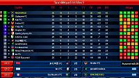 How are you going this season?-league-d25.jpg
