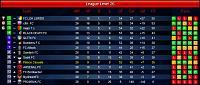 Season 73 - Week 3-s29-l26-league-table-final.jpg