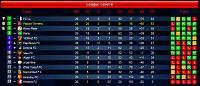 Season 73 - Week 3-s06-l06-league-table-final.jpg