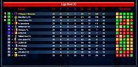 Season 73 - Week 3-t38-final-table.jpg