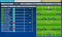 The Best Goalkeeper I've ever had-gk-team.jpg