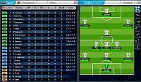 Argument about Tactics/Team Order-s9-team-stat.jpg