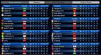 Season 74 - Are you ready?-s07-cl-group-tables-final.jpg