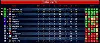Season 74 - Are you ready?-s30-l26-league-round-18.jpg