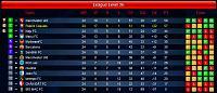 Season 74 - Are you ready?-s30-l26-league-round-24.jpg