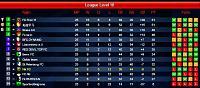 Season 74 - Are you ready?-league-d25.jpg