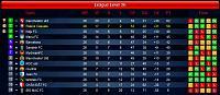 Season 74 - Are you ready?-s30-l26-league-final.jpg