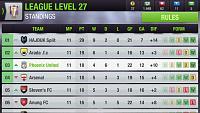 in-consistency between cup,league&CL-image.jpg