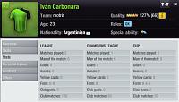 Goalkeeper  stories-carbonara.jpg