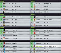 Season 78 - Are you ready?-s11-champ-groups-initial.jpg