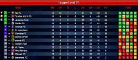 Season 79 - Are you ready?-league-d12.jpg