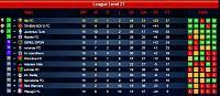 Season 79 - Are you ready?-league-d15.jpg