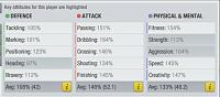 Playmaker and other Special Abilities (with Screenshots)-attripm.jpg