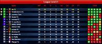 Season 79 - Are you ready?-league-d23.jpg