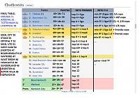 Premier League -Don't Sack Me Challange- by Khris (Eng)-retos-2-final-tab.jpg