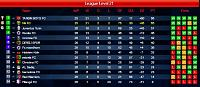 A superb team playing in auto-league-table.jpg