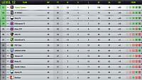 Season 79 - Are you ready?-s12-l12-league-table-final.jpg