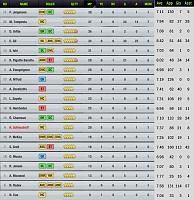 Season 79 - Are you ready?-s12-player-squad-final.jpg