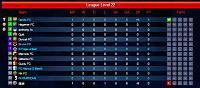 My league is full of my T11 friends :p-league-d0.jpg