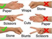 Understanding role of Luck in top eleven-rock-paper-scisor-2.jpg