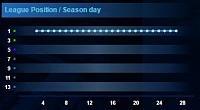 Season 80 - Are you ready!-season2.jpg