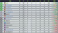 Season 80 - Are you ready!-season-11-league-standings.jpg