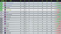Season 80 - Are you ready!-s13-l13-league-table-final.jpg