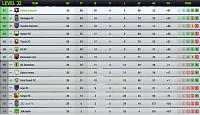 Season 80 - Are you ready!-s36-l32-league-table-final.jpg