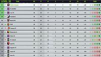 Season 81 - Are you ready?-s37-l33-league-round-26.jpg