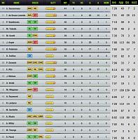 Season 81 - Are you ready?-s37-playing-squad-final.jpg