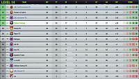 Season 81 - Are you ready?-s14-l14-league-table-final.jpg