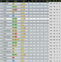 Season 81 - Are you ready?-s14-player-squad-final.jpg