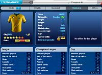 Is something  going wrong with the strikers  lately ?-stats-fernadinho.jpg