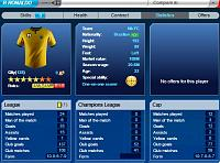 Is something  going wrong with the strikers  lately ?-stats-ronaldo.jpg