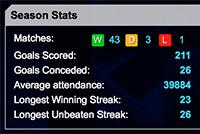 Season 82 - Are you ready?-saison-stats.jpg