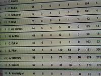 Post your best scorer/striker in your team-img_1817.jpg