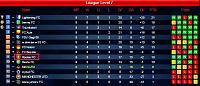 Super League competition  for first time-5-oppo-rokie-league.jpg