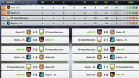 Super League competition  for first time-11-group-final.jpg