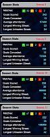 Goalkeeper  stories-keeper.jpg