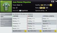 Selling at the right time and.. price-riquelme.jpg