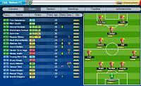 Goalkeeper  stories-league-roberto.jpg