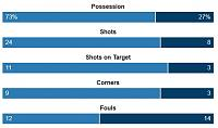 Guess the Result-match-stats-1.jpg