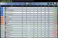 Season 91 - Are you ready?-season-9-league.jpg