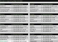 Season 92 - Are you ready?-s03-champ-groups-initial.jpg