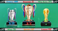 QUESTION - Why you play?-trofeestatisticifinal.jpg