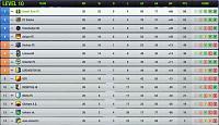 Season 92 - Are you ready?-s17-l10-league-table-final.jpg