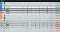 Season 92 - Are you ready?-s03-l03-league-table-final.jpg