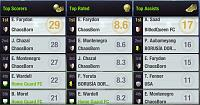 Season 92 - Are you ready?-s03-l03-league-top-players.jpg