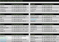 Season 93 - Are you ready?-s18-champ-groups-initial.jpg